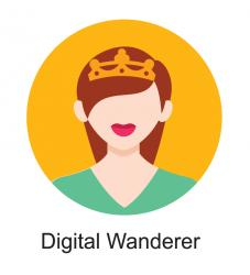 Digital Wanderer