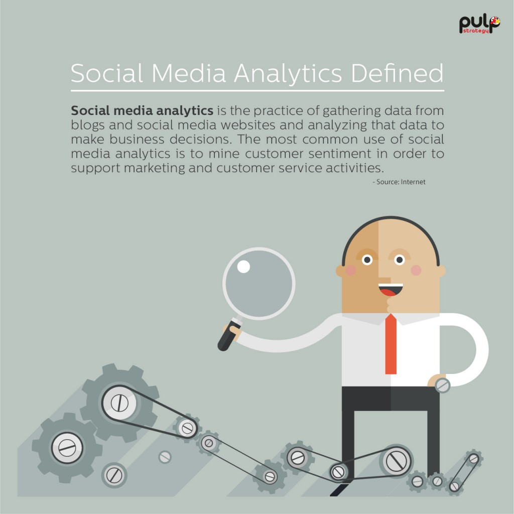 Social Media Analytics Defined