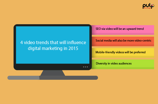 4 Video Trends that will influence digital marketing in 2015