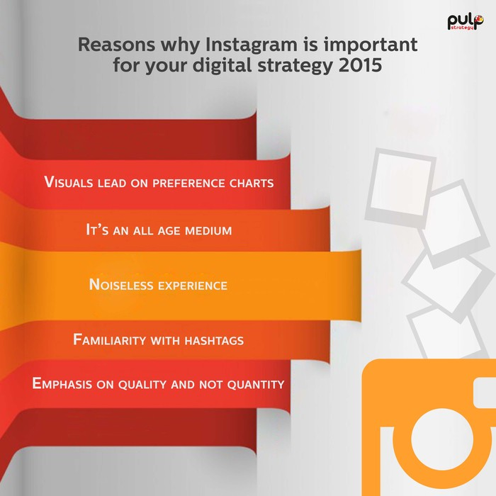Reasons why Instagram is important for your digital strategy 2015