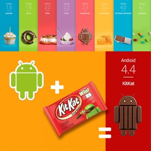 Google Android KitKat Campaign