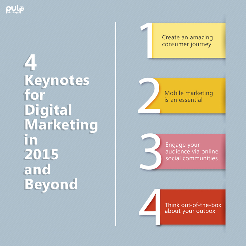 Keynotes for Digital Marketing