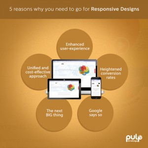 Reasons for Responsive Website